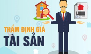 Hệ thống tiêu chuẩn thẩm định giá tài sản quốc tế và vấn đề đặt ra đối với Việt Nam