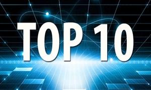 [Infographics] 10 nền kinh tế đổi mới nhất trong năm 2019