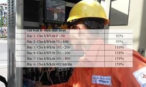 2 điểm mới trong cơ cấu biểu giá bán lẻ điện sắp được ban hành