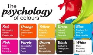 Tầm quan trọng của màu sắc trong nhận diện thương hiệu