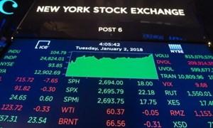 """Sắc xanh """"nở rộ"""" trên các thị trường chứng khoán Mỹ và châu Âu"""