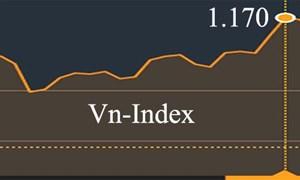 """Vn-Index chạm mốc lịch sử đúng """"mùa"""" trả cổ tức"""