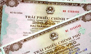 Ngân hàng Chính sách Xã hội huy động gần 632 tỷ đồng trái phiếu