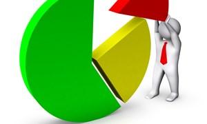 Mỹ: GDP và lòng tin của người tiêu dùng tăng mạnh