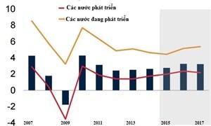 WB bi quan hơn về triển vọng kinh tế toàn cầu năm 2015
