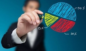 Kiểm soát chặt doanh nghiệp hoạt động trong lĩnh vực độc quyền nhà nước