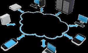 Ứng dụng điện toán đám mây: Xu hướng và khuyến nghị