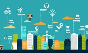 Tác động của cuộc cách mạng công nghiệp 4.0 tới sự định hình đô thị thông minh