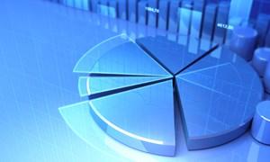 Tỷ suất lợi nhuận của các ngân hàng niêm yết: Thực trạng và kiến nghị