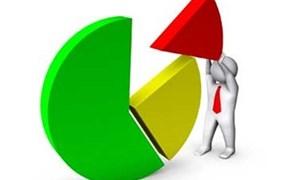 Doanh nghiệp nhà nước được chuyển nhượng vốn đầu tư trong hợp đồng hợp tác kinh doanh