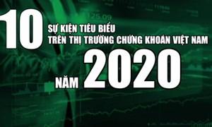 10 sự kiện tiêu biểu trên thị trường chứng khoán Việt Nam