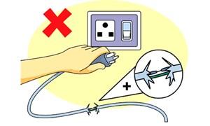 [Infographics] Khuyến cáo về an toàn sử dụng điện