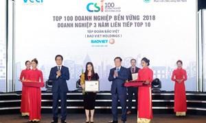 Bảo Việt: Năm thứ 3 liên tiếp trong Top 10 Doanh nghiệp bền vững  xuất sắc nhất Việt Nam
