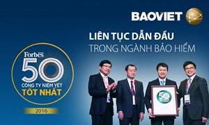 Bảo Việt lần thứ 4 liên tiếp được Forbes Việt Nam vinh danh