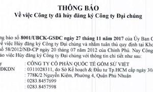 Công ty cổ phần Quốc tế Gốm sứ Việt thông báo hủy đăng ký công ty đại chúng