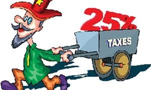 Thuế Thu nhập doanh nghiệp: Những sửa đổi, bổ sung căn bản