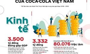 Với gần 1 triệu khách hàng đối tác, Coca-Cola kiến tạo giá trị gì cho người Việt?