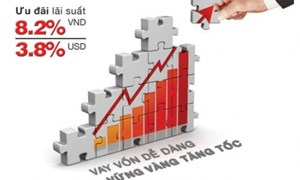 """Techcombank: """"Vay vốn dễ dàng – vững vàng tăng tốc"""""""