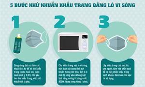 Ba bước khử khuẩn khẩu trang bằng lò vi sóng theo hướng dẫn của Bộ Y tế
