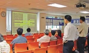 Thị trường phản ứng nhanh, nhà đầu tư cần thận trọng
