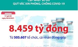 [Infographics] Quỹ Vắc xin phòng, chống COVID-19 đã tiếp nhận ủng hộ 8.459 tỷ đồng