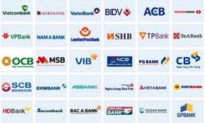 Basel II và cái đích 2020