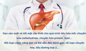 Bảo vệ gan bằng những thực phẩm lành mạnh