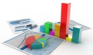 Chính sách tài chính hỗ trợ doanh nghiệp phát triển sản xuất - kinh doanh