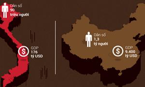 Đề phòng Trung Quốc dùng biện pháp thô bạo về kinh tế