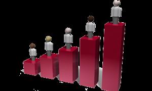 Quy định về nâng ngạch và bậc lương