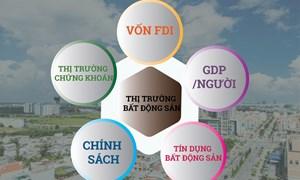 5 yếu tố tác động đến cục diện thị trường bất động sản 6 tháng đầu năm 2018