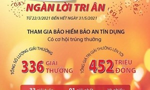 Agribank khuyến mại lớn mừng sinh nhật lần thứ 33
