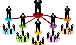 Hoàn thiện quy định về quản lý hoạt động kinh doanh theo phương thức đa cấp