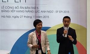 Việt Nam xếp thứ hạng 19