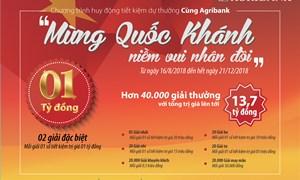 Cơ hội trở thành tỷ phú khi gửi tiền tại Agribank