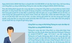 [Infographics] BHXH Việt Nam: Dịch vụ công trực tuyến bảo đảm vận hành liên tục 24/24 giờ/ngày