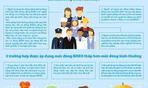 [Infographic] Mức đóng và phương thức đóng BHXH vào Quỹ Bảo hiểm tai nạn lao động, bệnh nghề nghiệp