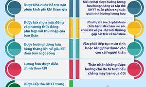 [Infographics] Những lợi ích khi tham gia BHXH tự nguyện