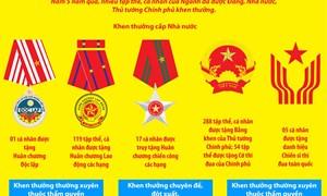 """[Infographics] Những con số """"biết nói"""" về thi đua khen thưởng của BHXH Việt Nam"""