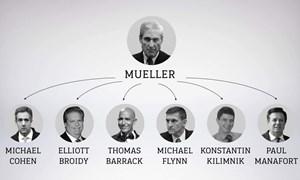 [Video] Những cuộc điều tra bắt đầu từ nghi án Nga can thiệp bầu cử Mỹ