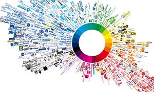 [Infographic] Giải mã ý nghĩa màu sắc phía sau các thương hiệu