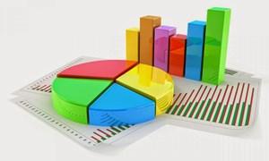 Trao đổi về kiểm soát chi phí lập Báo cáo đề xuất chủ trương đầu tư