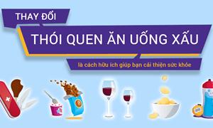 [Infographic] Thói quen ăn uống không lành mạnh, ảnh hưởng đến sức khỏe