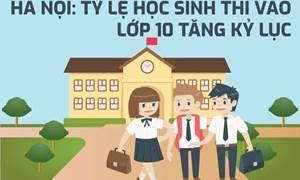 [Infographic] Điểm danh trường trung học phổ thông có tỷ lệ chọi vào lớp 10 tăng cao kỷ lục ở Hà Nội