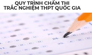 """[Infographic] Từ điểm cao bất thường ở Hà Giang, """"soi"""" quy trình chấm thi trắc nghiệm THPT Quốc gia"""