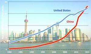 Trung Quốc làm quen trạng thái bình thường mới