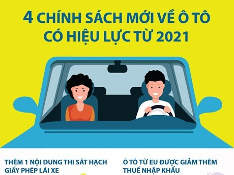 [Infographics] 4 chính sách mới về ôtô có hiệu lực từ năm 2021
