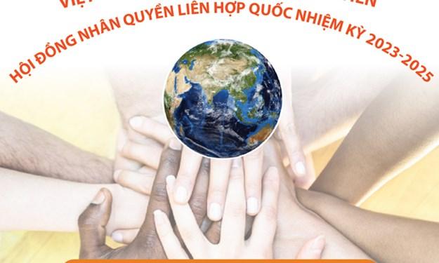 [Infographics] Việt Nam đã ứng cử làm thành viên Hội đồng Nhân quyền Liên hợp quốc nhiệm kỳ 2023-2025