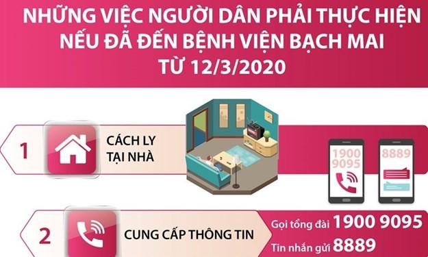 [Infographics] Những việc cần làm với người dân đã đến Bệnh viện Bạch Mai từ 12/3