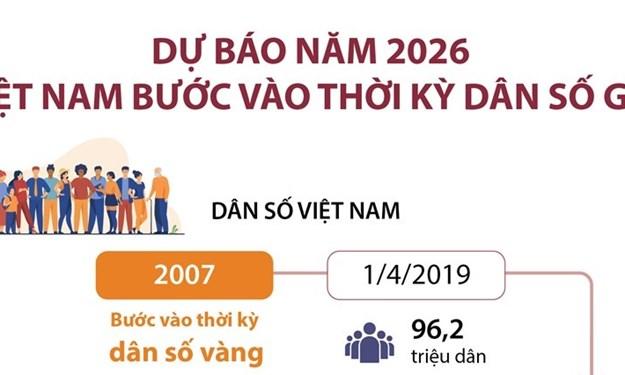 [Infographics] Dự báo năm 2026 Việt Nam bước vào thời kỳ dân số già